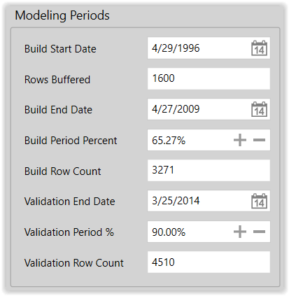 Figure 6. Modeling Periods for Exploratory Modeling Run